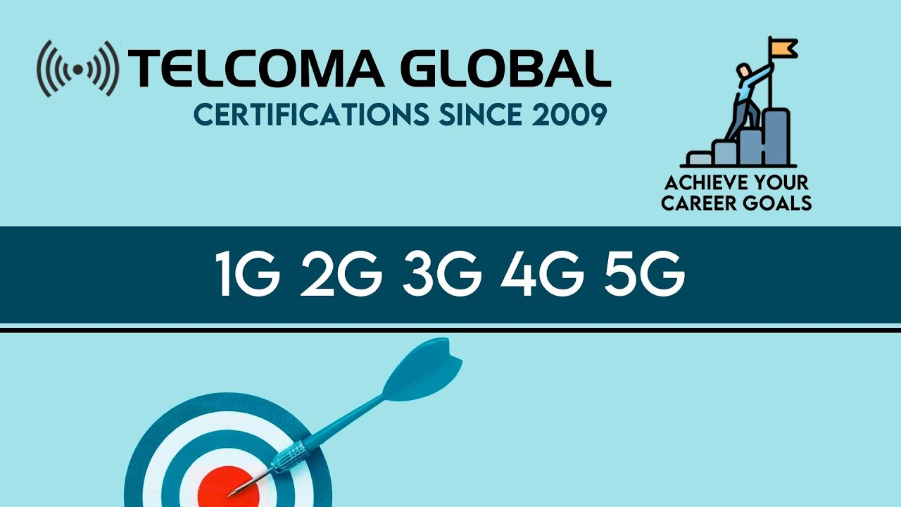 what is 1g 2g 3g 4g 5g of cellular mobile communications wireless telecommunications [ 1280 x 720 Pixel ]