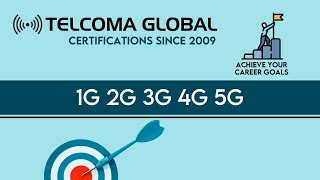 Download What is 1G, 2G, 3G, 4G, 5G of Cellular Mobile Communications - Wireless Telecommunications Mp3 and Videos