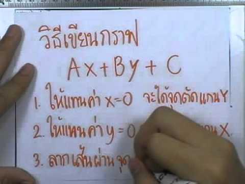 ormMath ม.ต้น 03 : คู่อันดับ กราฟ ,ตอน01