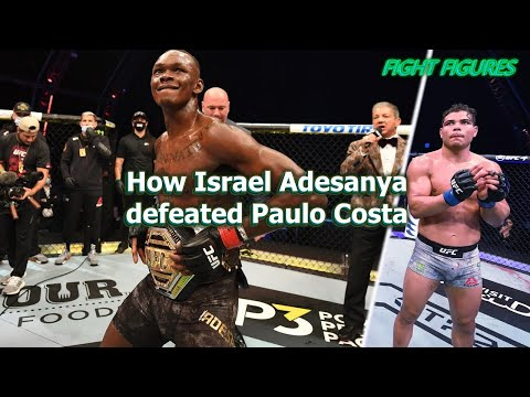 How Israel Adesanya Defeated Paulo Costa | Fight Figures