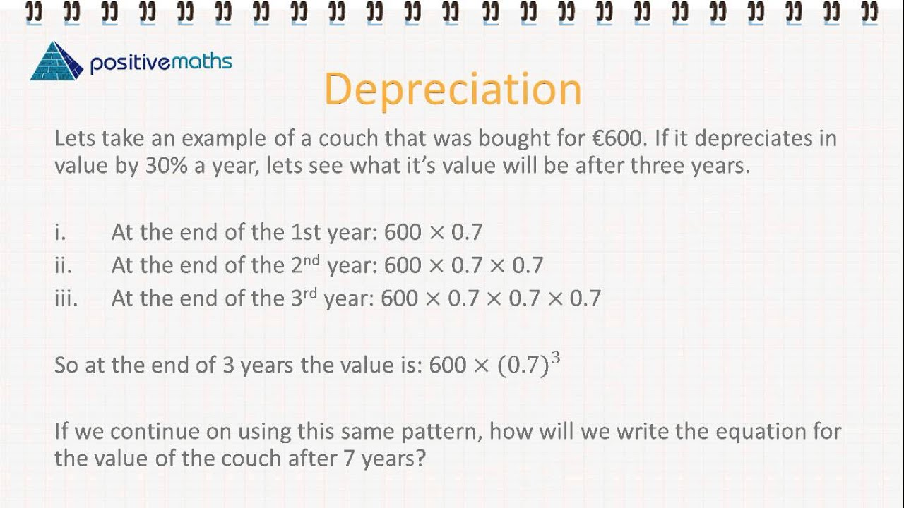 Maths KS4: Compound Interest by fintansgirl - Teaching Resources - Tes