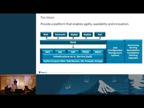 Architectures for Successful OpenStack Cloud Deployment