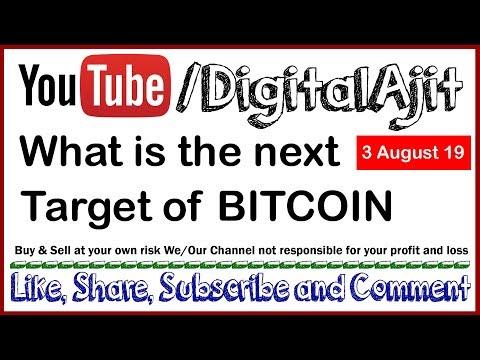 Bitcoin Price Analysis 3 August 2019