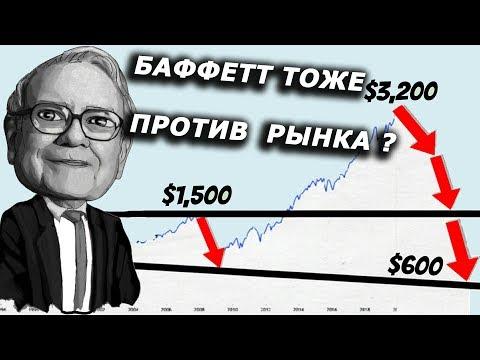 Потенциальное падение фондового рынка по-Баффетту (2020 г.)