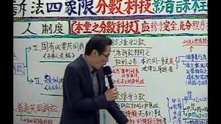 民訴原來這麼簡單之共同訴訟03-陳一夫