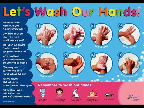 7 steps of Hand Hygiene || hand washing technique || National Quality Assurance System || NQAS
