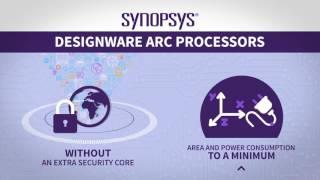 Synopsys Company Videos ::LOOKINGTHIS COM::