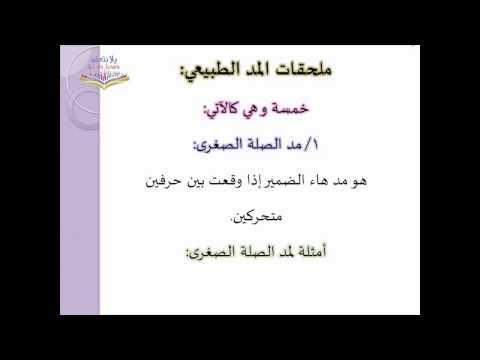الشهادة السودانية /مادة التربية الاسلامية/الباب الأول/الحصة الاولى