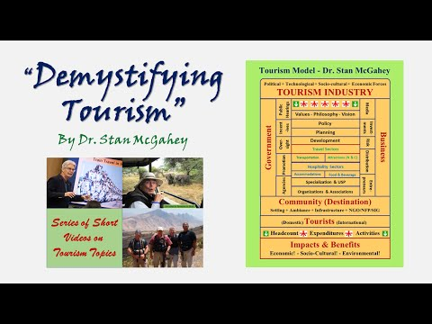 Video #26 Tourism Organizations (12 narrated slides; 8:29)