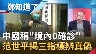 "Publication Date: 2020-03-21 | Video Title: 譚德塞大讚""驚人成就""!中國稱"""