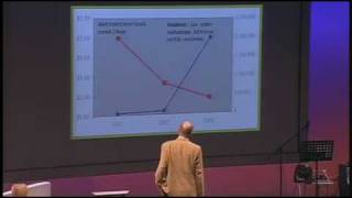 Chris Anderson (Wired): Technology's Long Tail(http://www.ted.com Chris Anderson, the editor of WIRED, explores the four key stages of any viable technology: setting the right price, gaining market share, ..., 2007-04-30T23:13:48.000Z)