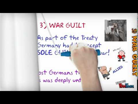Treaty of Versailles in 5 easy points