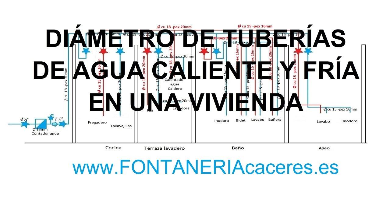 Instalaciones de fontaner a di metros de tuber a de agua - Tuberia multicapa fontaneria ...