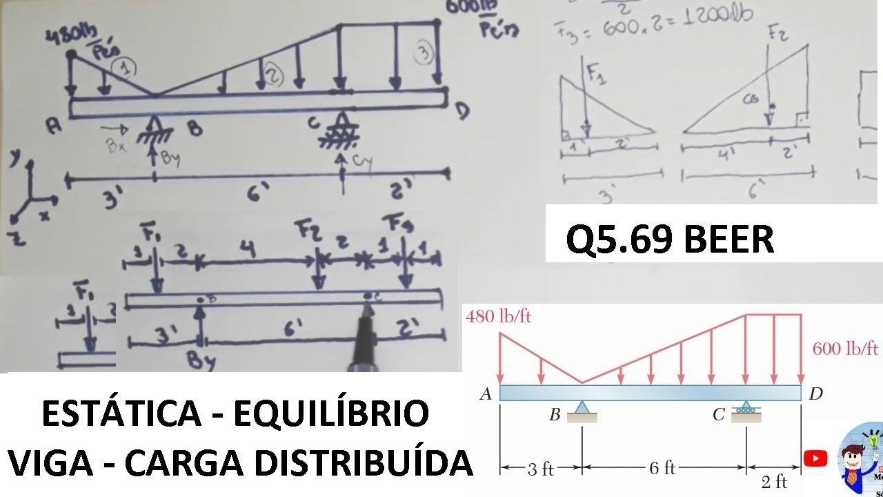 Equilíbrio de Corpos Rígidos - Carregamento Distribuído(4) - Mecânica dos Sólidos
