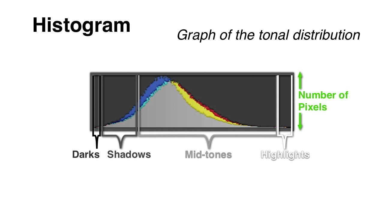 simple camera diagram [ 1280 x 720 Pixel ]
