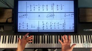 Heart To Heart Kenny Loggins Piano Lesson Tutorial