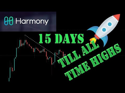 WHAT Is Going On With ONE HARMONY?? 15 Days Until New ALL Time HIGHS!! Altseason Ramps Up