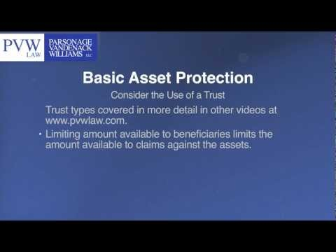 Asset Protection Planning 1