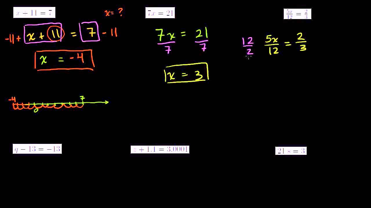 Simple ligninger
