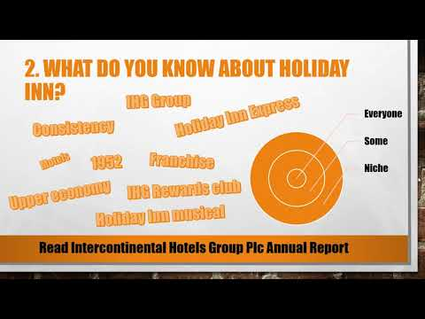 Top 5 Holiday Inn Interview Questions And Answers