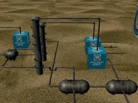 NGL plant Petroleum institute
