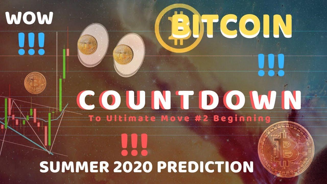 αγοράστε ένα αγρόκτημα για bitcoins εξόρυξης 2020