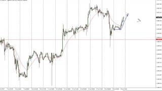 DOW Jones 30 and NASDAQ 100 Technical Analysis for July 20, 2017 by FXEmpire.com