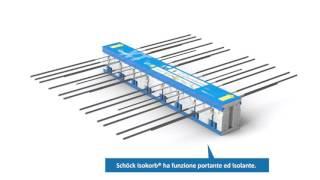 Schöck Isokorb® - un innovativo prodotto portante e isolante.