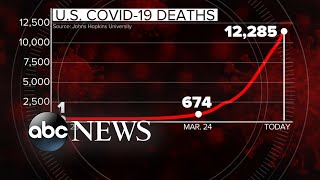 New York suffers its highest single-day spike in deaths   WNT