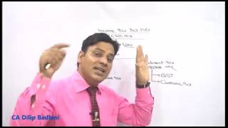 Basic Concepts of Income Tax: Lecture 1
