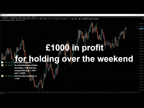 £1000 In Profit For Holding Over The Weekend. Live From London - Forex Trading Session.