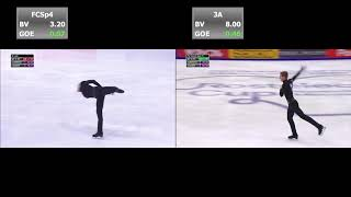 Alexander Samarin FS at GP France vs Rostelecom Cup 2019 Александр Самарин ПП Гран При 2019