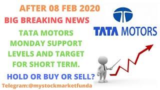 TATA MOTORS LATEST NEWS   TATA MOTORS 10 FEB MONDAY TARGET   BUY SELL HOLD FOR LONG AND SHORT TERM?