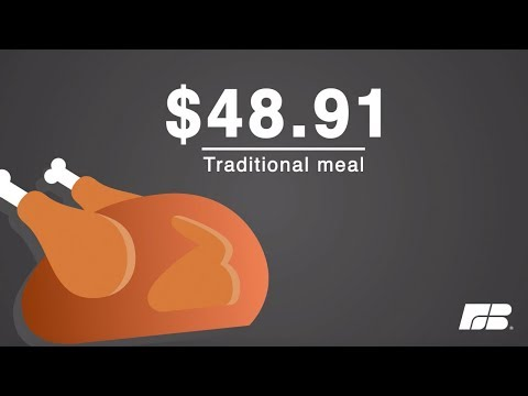 Jessica - Here's How Much Thanksgiving Dinner Will Cost You
