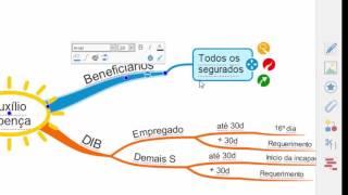 Mapas mentais 2 - Como fazer um mapa mental com o ImindMap 9