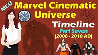 Marvel Cinematic Universe: Timeline (Part 7 - Spoilers)