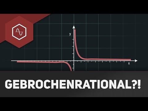 Funktionsgleichung bestimmen mit Punkt und Steigung, Lineare Funktion, mit Aufgabe mit Lösung from YouTube · Duration:  4 minutes 46 seconds