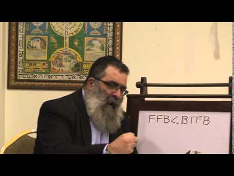 The baal teshuva s challenge in dating for marriage