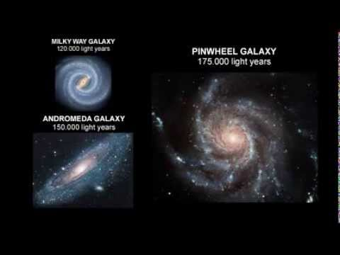 Size Comparison - Planets, Stars, Nebulae, Galaxies and ...