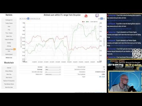 Breaking Bitcoin - Cryptopia Funds GONE - Live Cryptocurrency Technical  Analysis