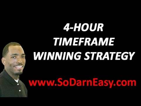 Forex Trading: 4 Hour Time Frame Winning Strategy - Yusef Scott