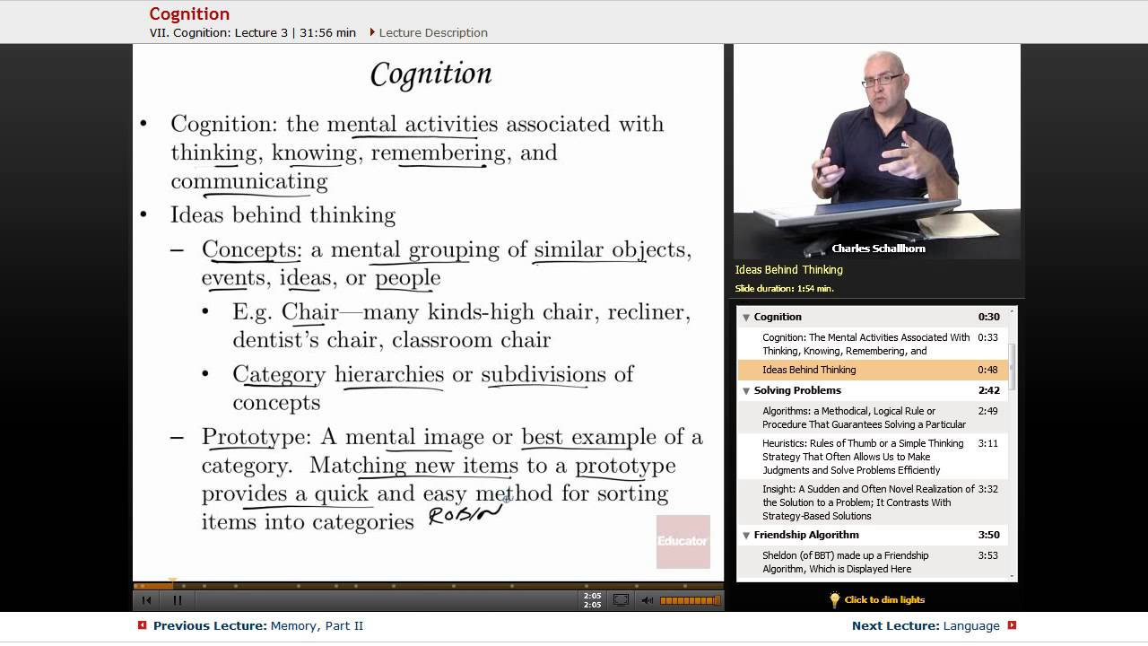 Cognition Ap Psychology With Educator Youtube