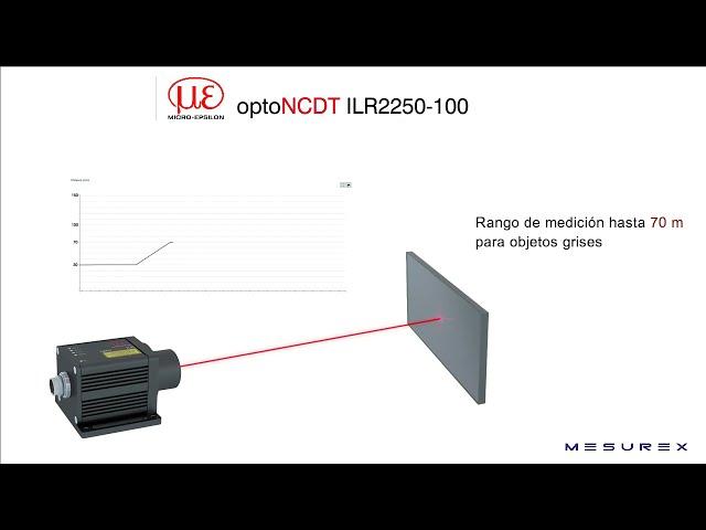 optoNCDT ILR 2250   Sensor Láser de Larga Distancia