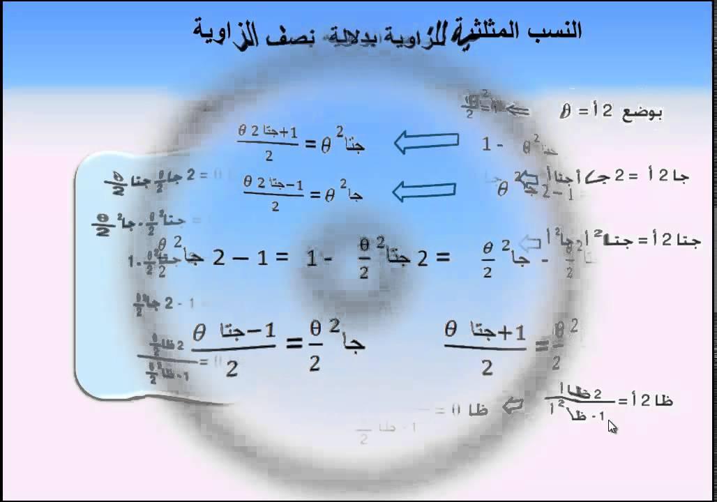 رياضيات درس 57 الفصل الثالث المتطابقات المثلثية مضاعفات الزوايا Youtube