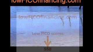 Low Credit Financing For Elective Cosmetic Surgery
