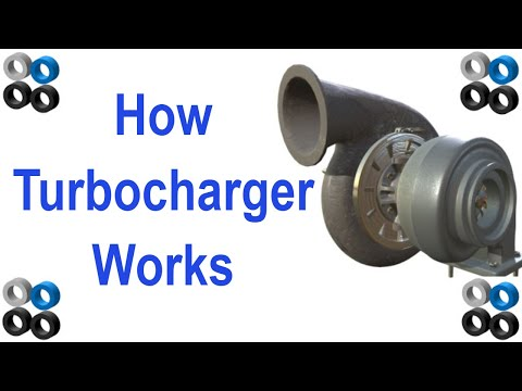How does a Turbocharger Work (Turbocharger Explained)
