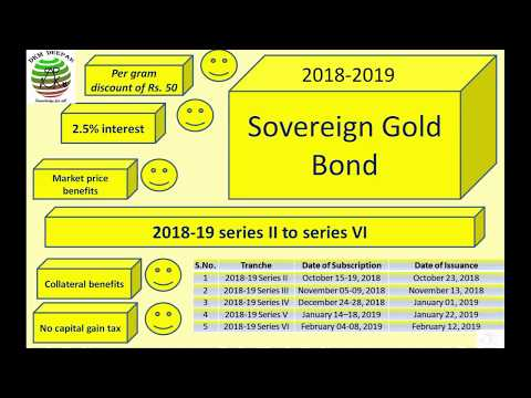 "Sovereign Gold Bond Scheme 2018-19 "" Benefits you can not ignore"""