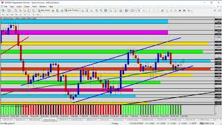 Forex Update: USDCAD Caught Between a Rock and a Hard Place