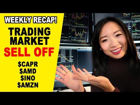 Trading Stock Market Sell Off & Earnings $CAPR $OSTK $RCL $AMZN Trading Recap