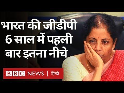 India की GDP फिर गिरी, 6 साल में पहली बार इस स्तर पर पहुंची (BBC Hindi)